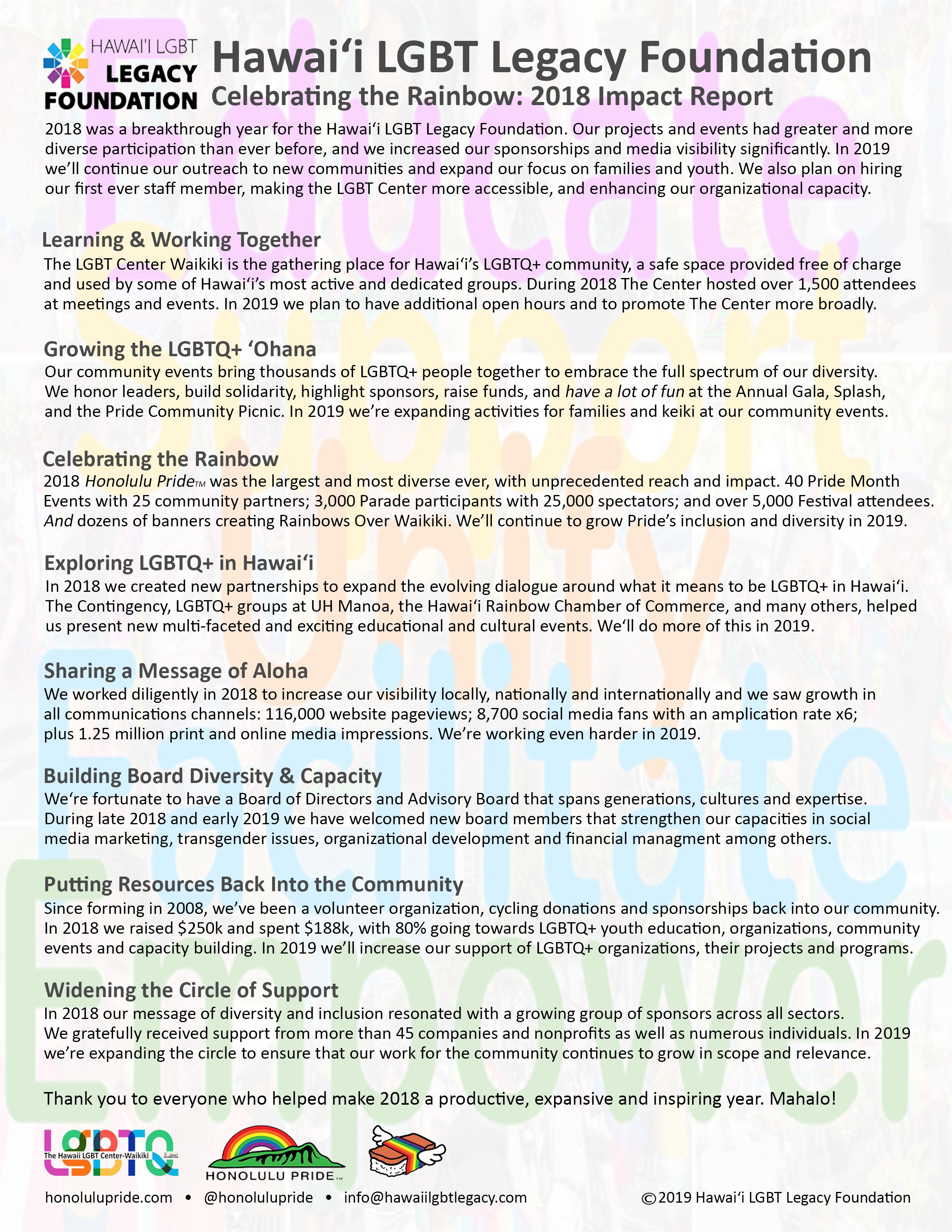 Winter Highlights 2008 PDF Kostenfreier Download